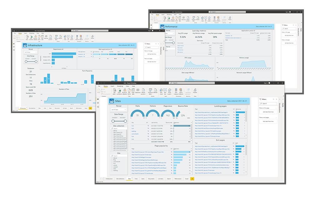 Отчеты HarePoint Analytics в Power BI