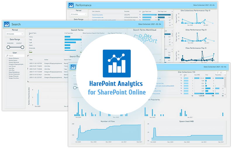 HarePoint Analytics for SharePoint Online