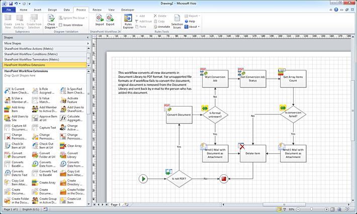 Visual Studio Workflow Designer